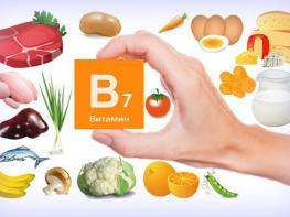 Витамин Биотин: для чего необходим